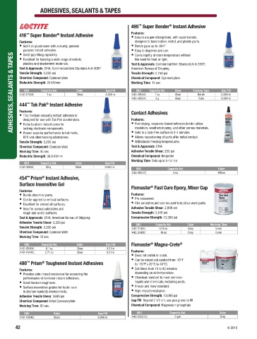 Page 44 - Armchem Most Popular Products Catalog